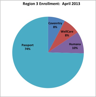 enrollment-april2013
