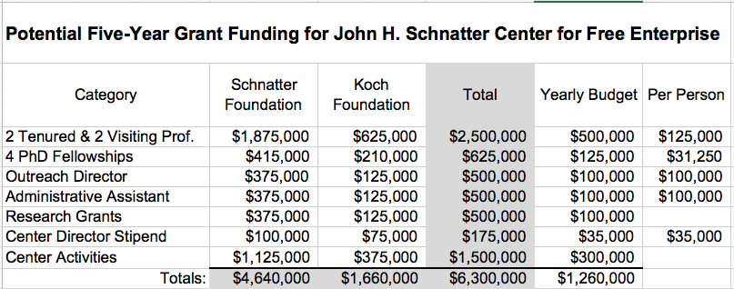 schnatter-cntr-funds-2016